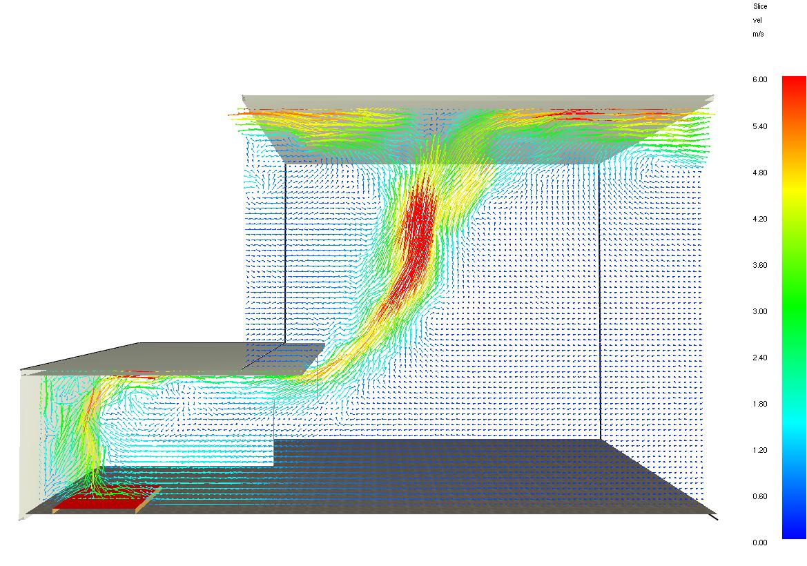 results scrn bre annex plume velocity vectors