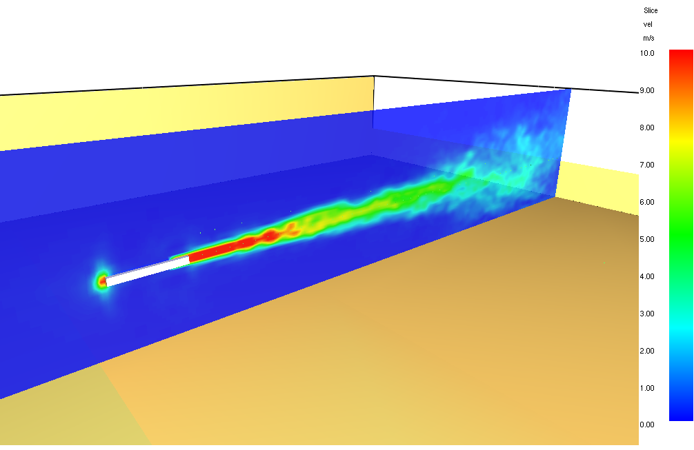 results scrn jet experiment velocity