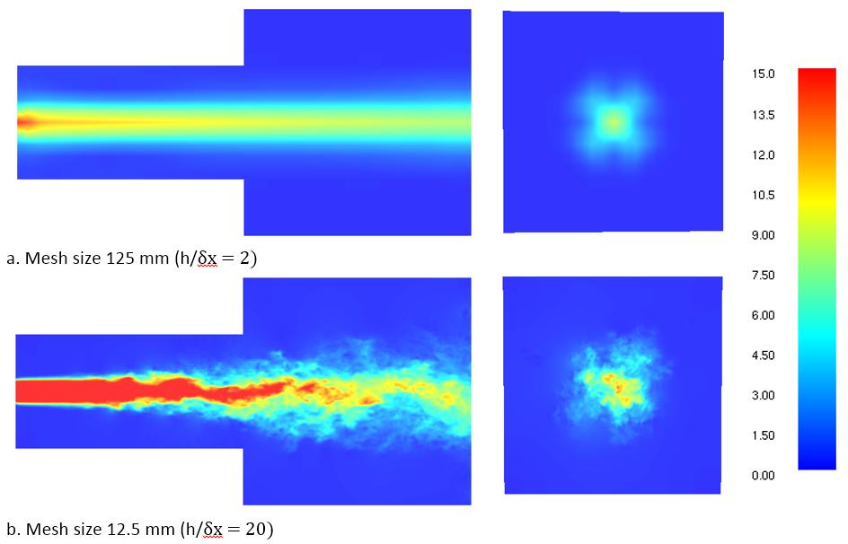 results scrn jet fan velocity contours