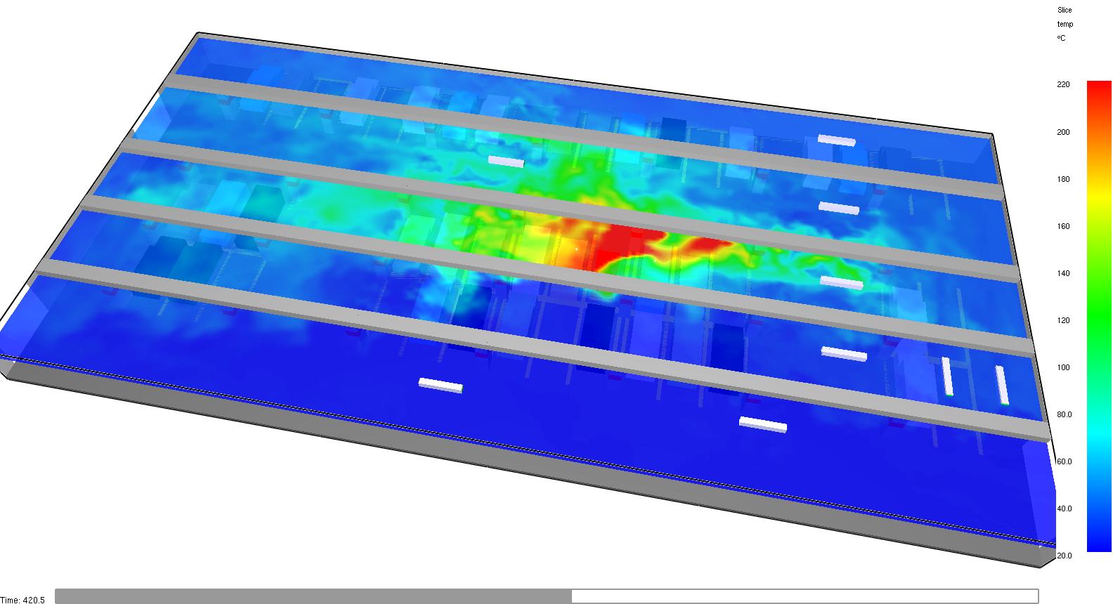 results scrn jet redesign temperature