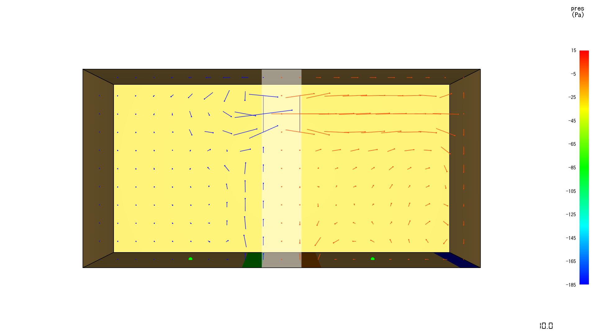 results scrn leakage leak test 2 vel vectors