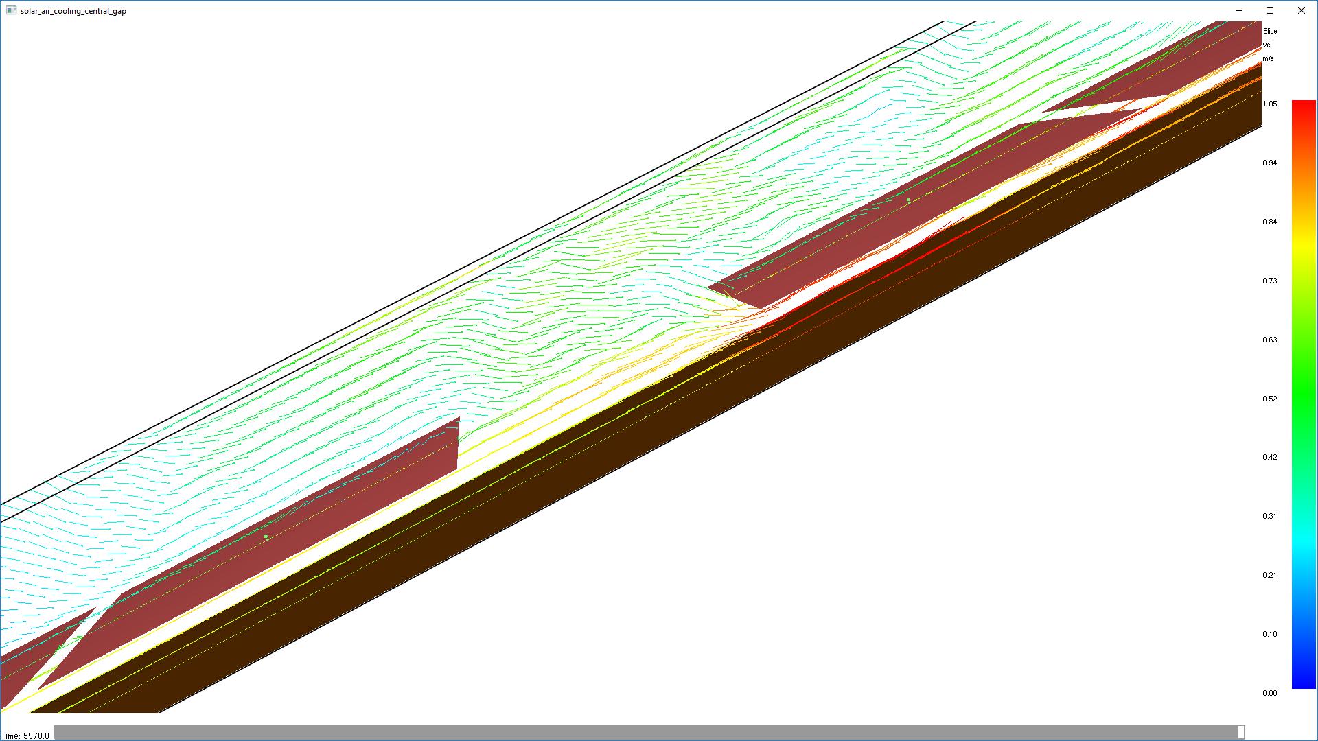 results scrn solar panel vel vectors central gap