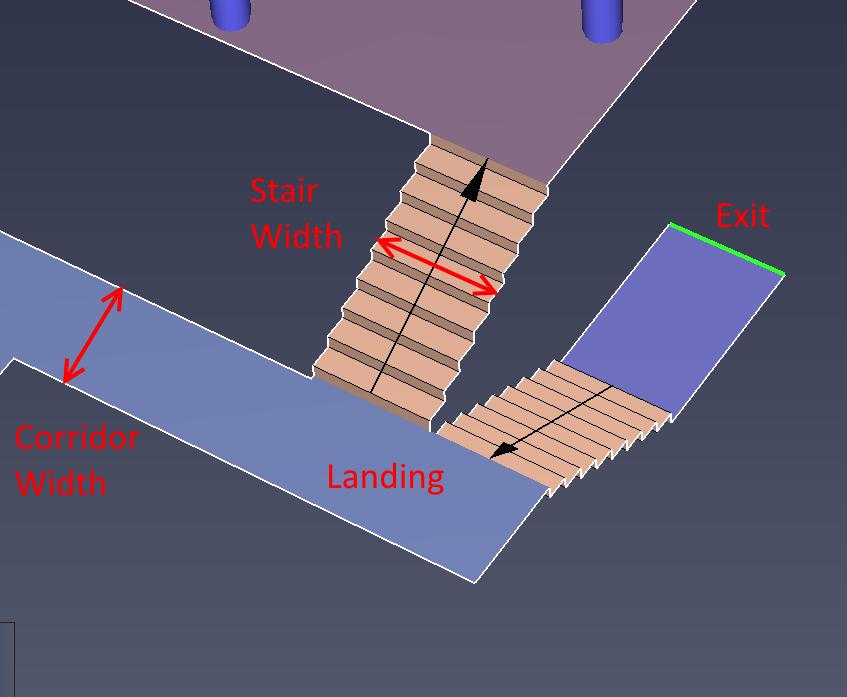 results scrn vnv flow merging stairs geometry