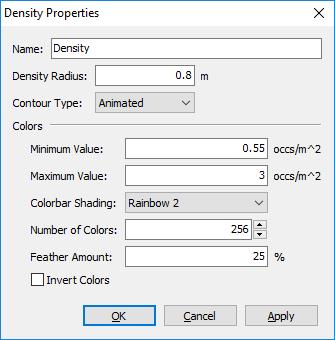 results ui dialog props contour density